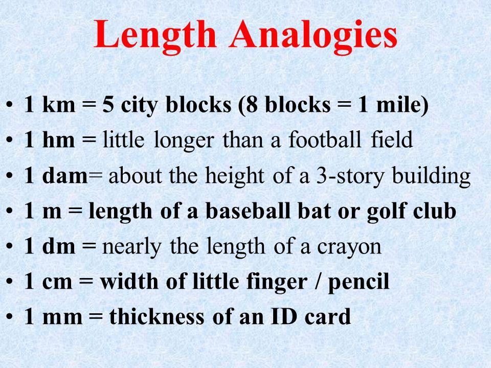 Length Analogies 1 km = 5 city blocks (8 blocks = 1 mile)