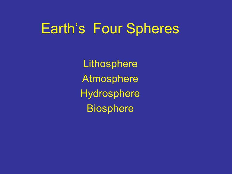Lithosphere Atmosphere Hydrosphere Biosphere