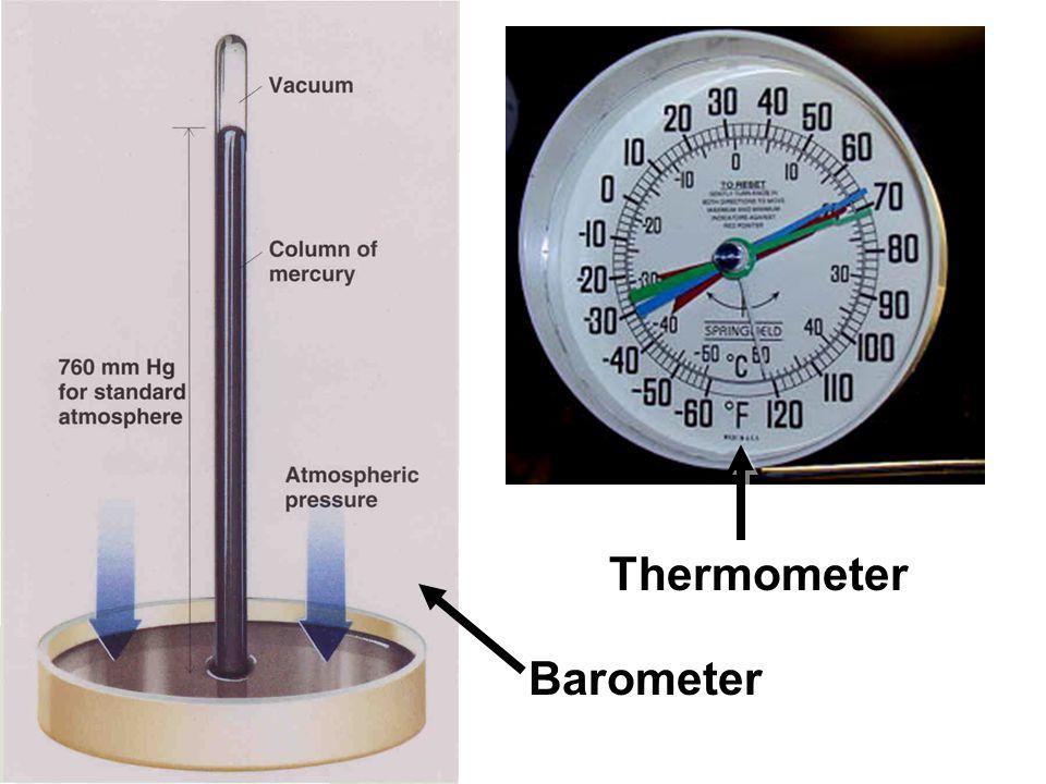Thermometer Barometer