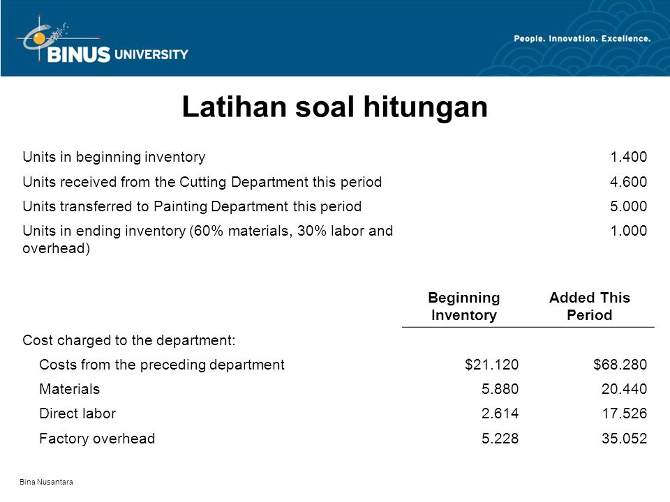 Latihan soal hitungan Units in beginning inventory 1.400