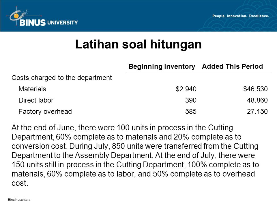 Latihan soal hitungan Beginning Inventory. Added This Period. Costs charged to the department. Materials.