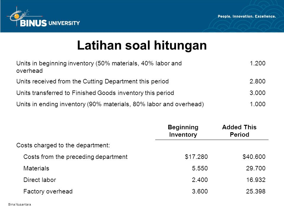 Latihan soal hitungan Units in beginning inventory (50% materials, 40% labor and overhead. 1.200.
