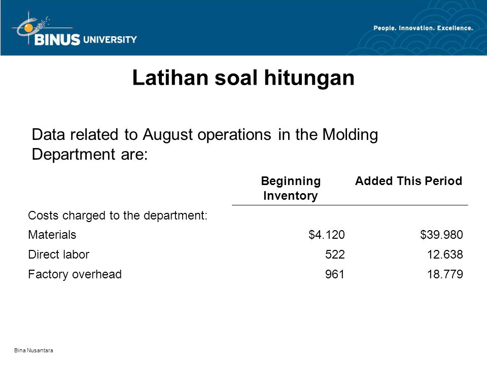 Latihan soal hitungan Data related to August operations in the Molding Department are: Beginning Inventory.
