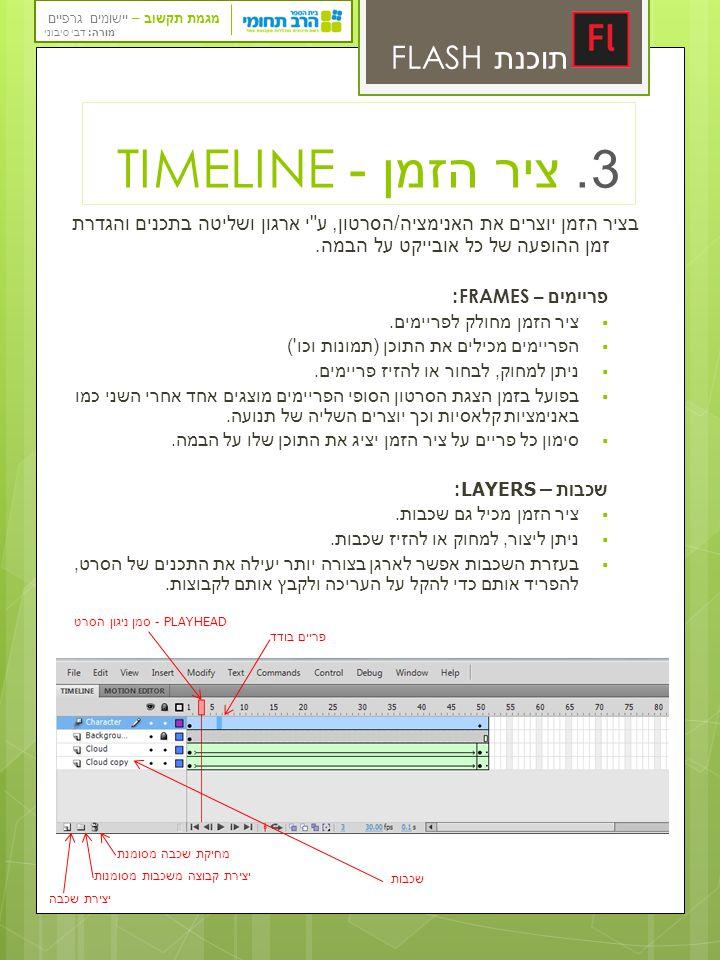 3. ציר הזמן - TIMELINE תוכנת FLASH