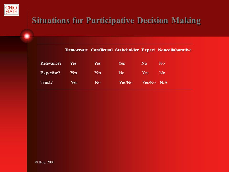 Situations for Participative Decision Making