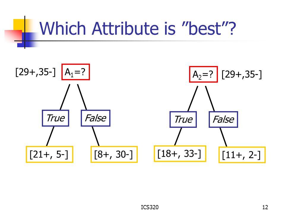 Which Attribute is best