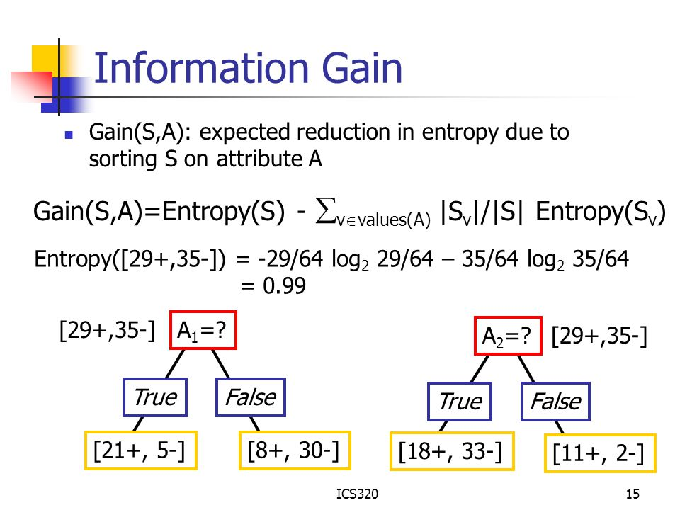 Information Gain Gain(S,A): expected reduction in entropy due to sorting S on attribute A. Gain(S,A)=Entropy(S) - vvalues(A) |Sv|/|S| Entropy(Sv)