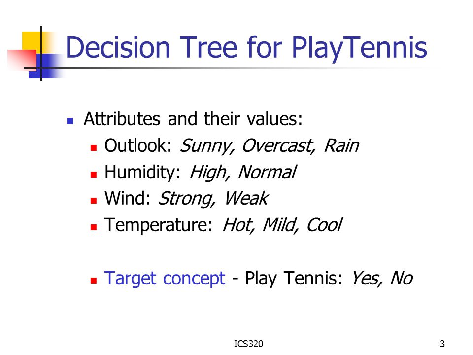 Decision Tree for PlayTennis