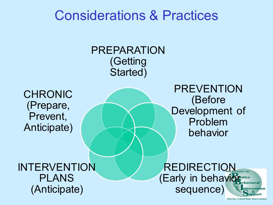 Considerations & Practices