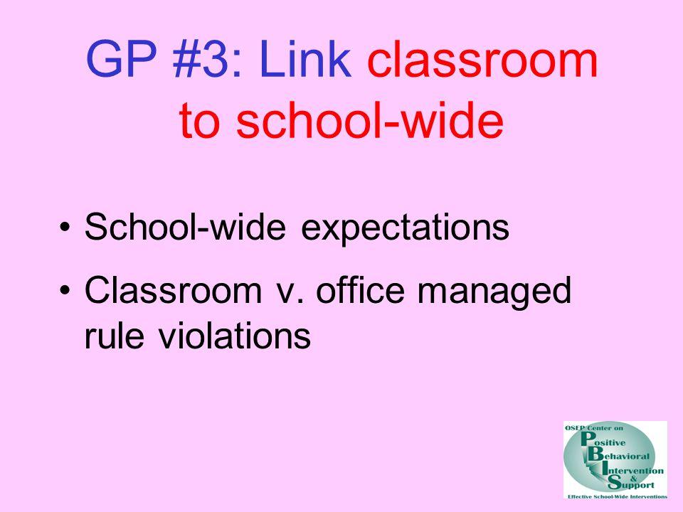 GP #3: Link classroom to school-wide