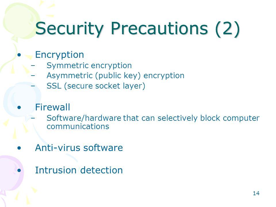 Security Precautions (2)