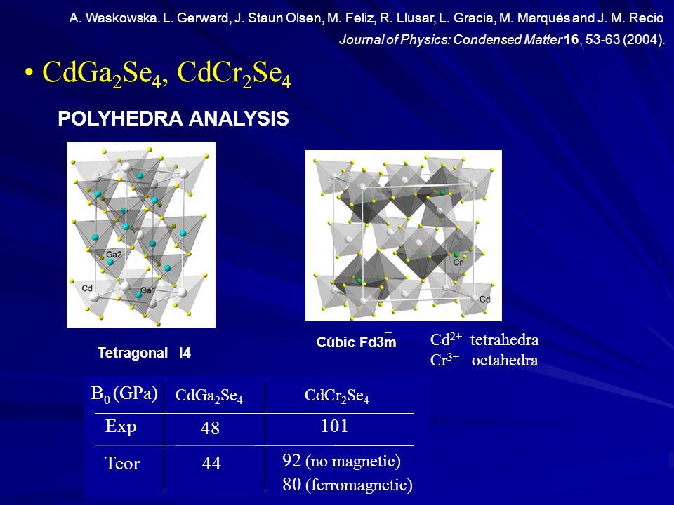 CdGa2Se4, CdCr2Se4 POLYHEDRA ANALYSIS B0 (GPa) Exp Teor 101 48