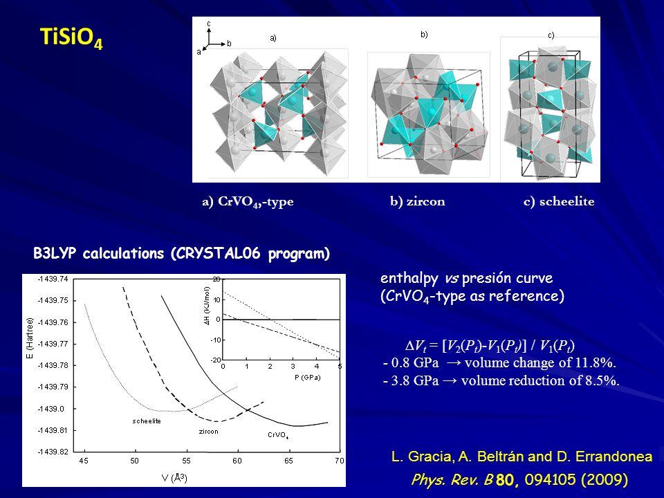 TiSiO4 a) CrVO4,-type b) zircon c) scheelite