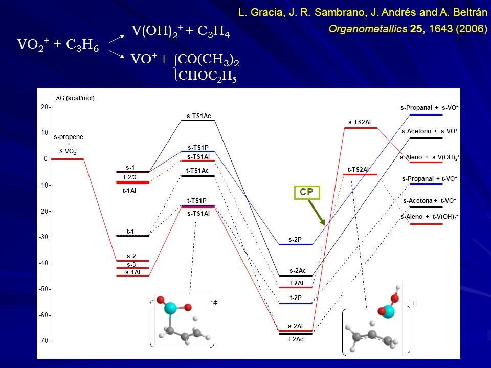 V(OH)2+ + C3H4 VO2+ + C3H6 VO+ + CO(CH3)2 CHOC2H5