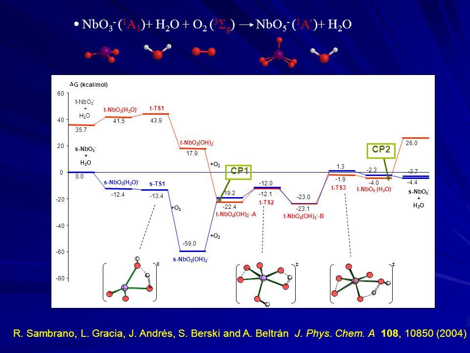 NbO3- (1A1)+ H2O + O2 (3Sg) NbO5- (1A')+ H2O