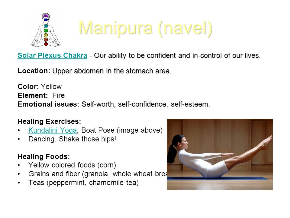 Manipura (navel) Solar Plexus Chakra - Our ability to be confident and in-control of our lives. Location: Upper abdomen in the stomach area.