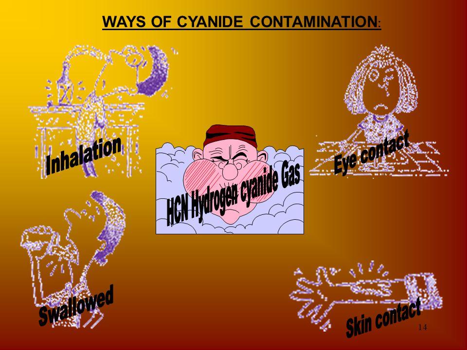 HCN Hydrogen cyanide Gas