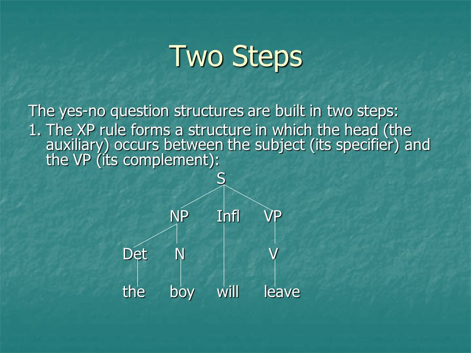 Two Steps The yes-no question structures are built in two steps: