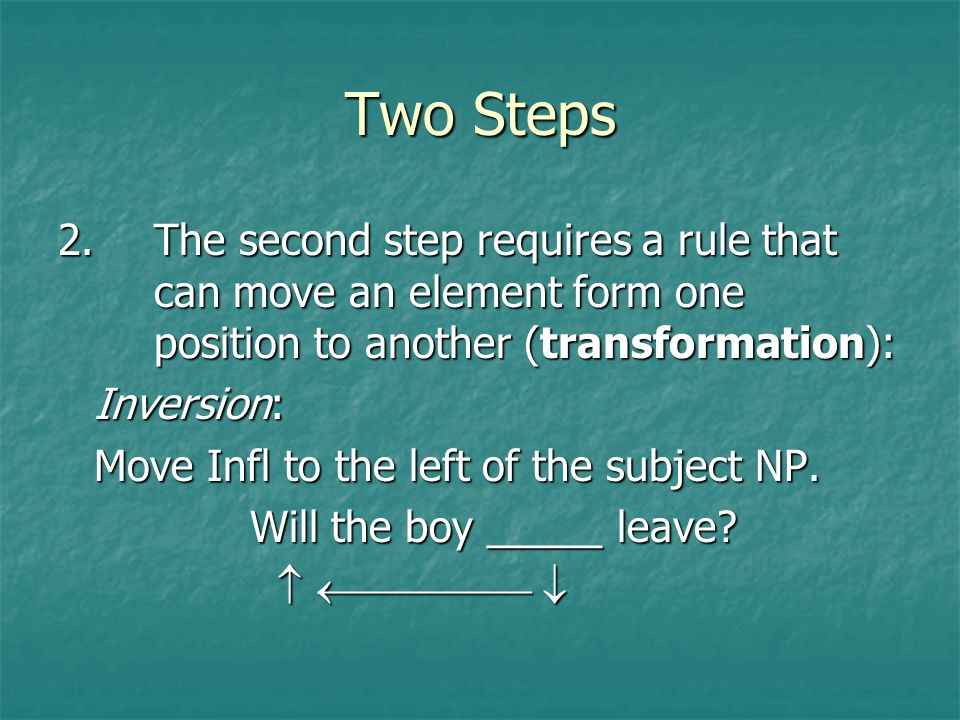 Two Steps 2. The second step requires a rule that can move an element form one position to another (transformation):
