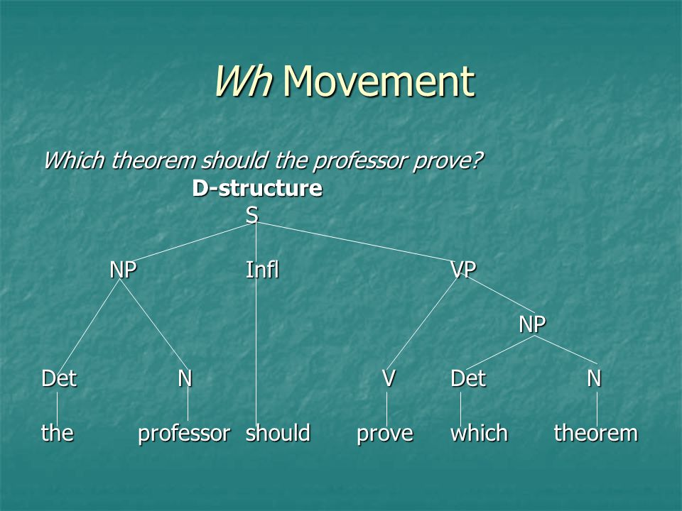 Wh Movement Which theorem should the professor prove D-structure S