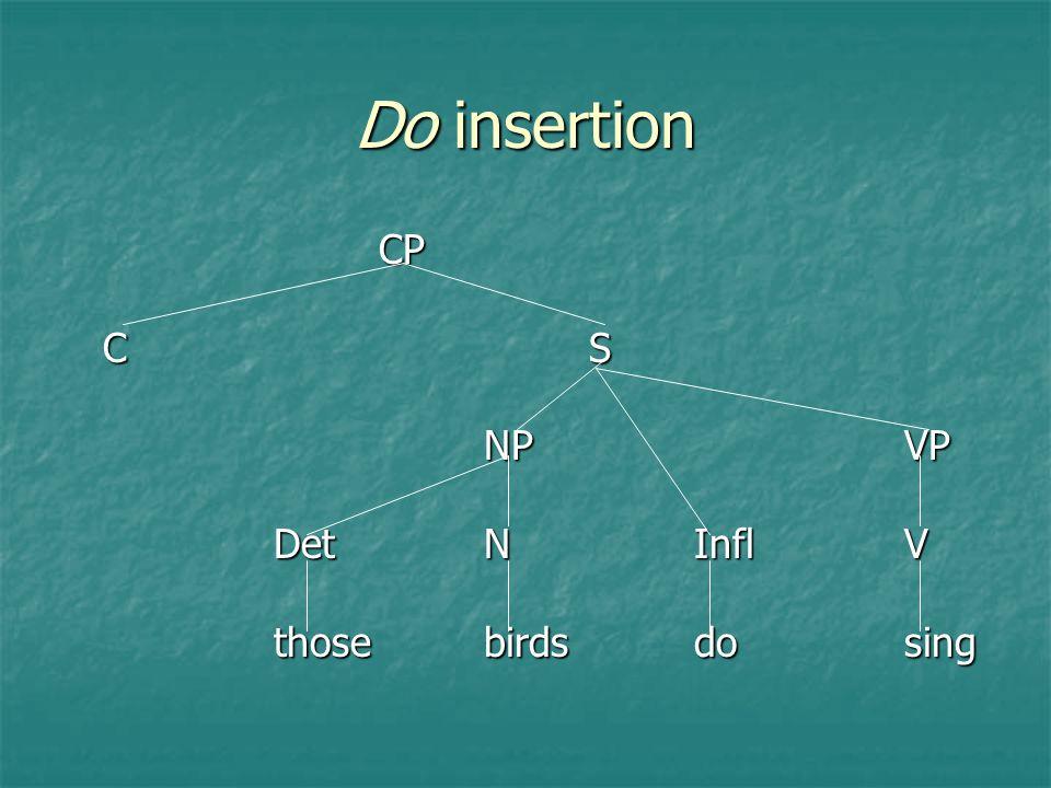 Do insertion CP C S NP VP Det N Infl V those birds do sing
