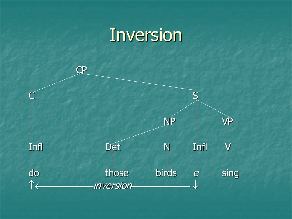 Inversion CP C S NP VP Infl Det N Infl V do those birds e sing