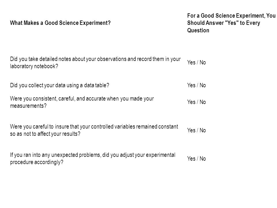 What Makes a Good Science Experiment
