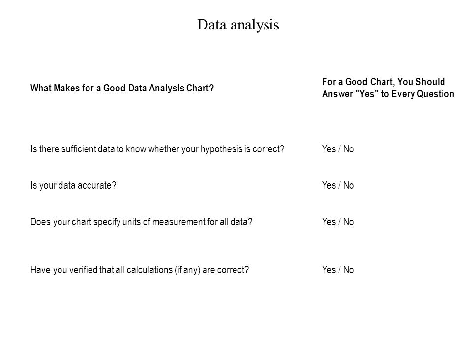Data analysis What Makes for a Good Data Analysis Chart