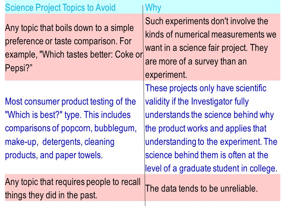 Science Project Topics to Avoid