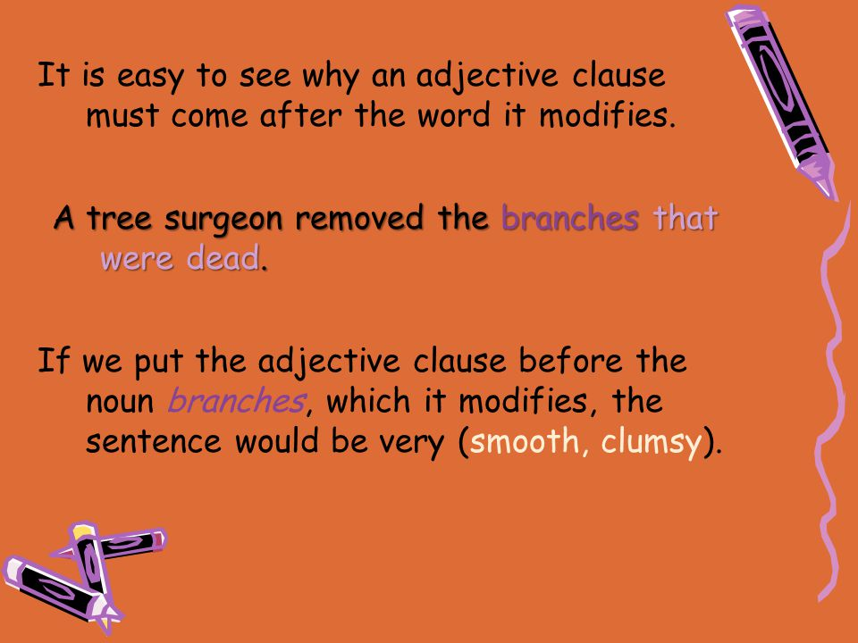 It is easy to see why an adjective clause must come after the word it modifies.