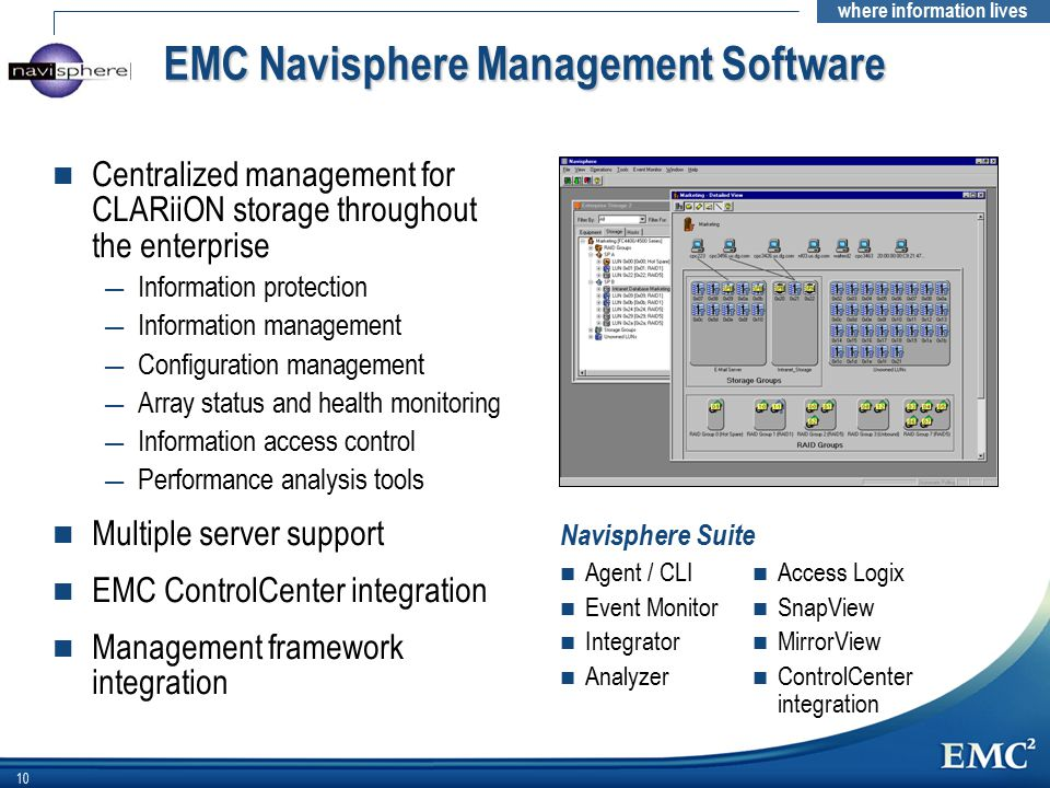 EMC Navisphere Management Software