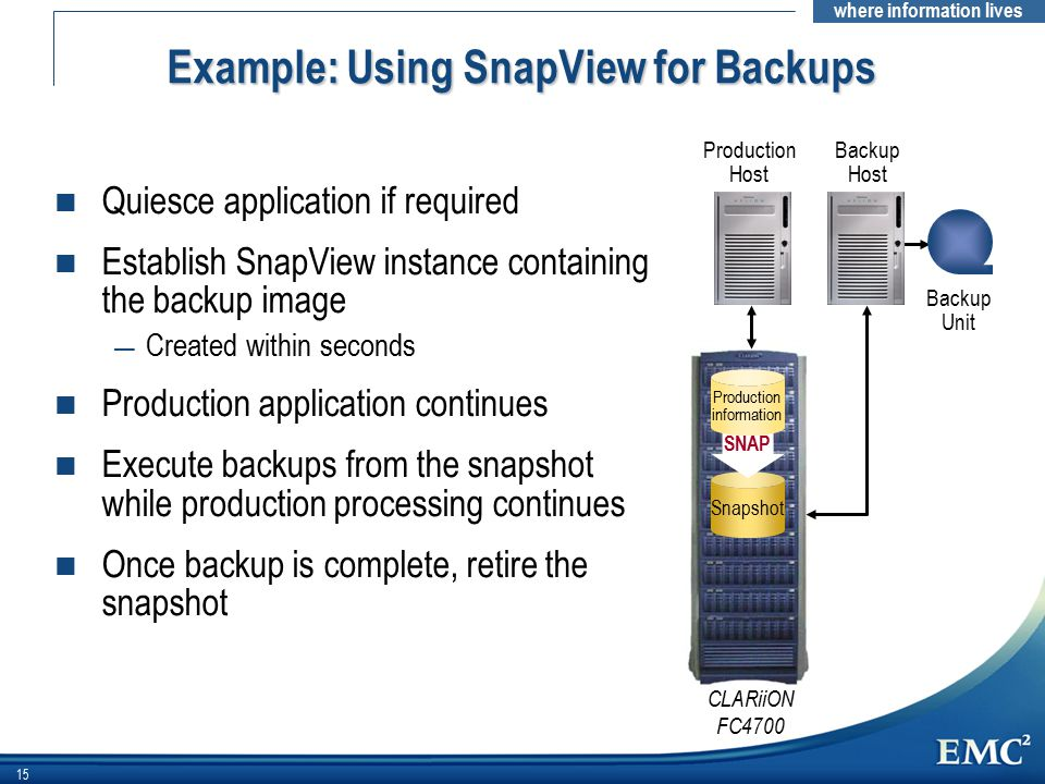 Example: Using SnapView for Backups