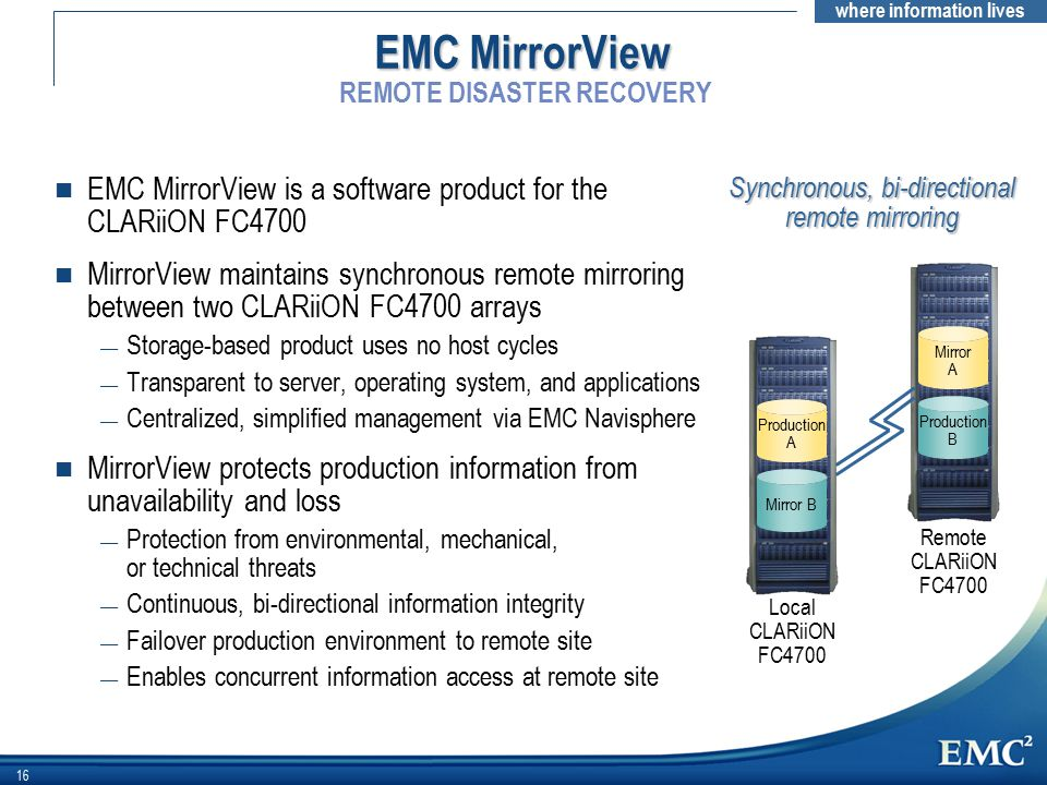 EMC MirrorView REMOTE DISASTER RECOVERY