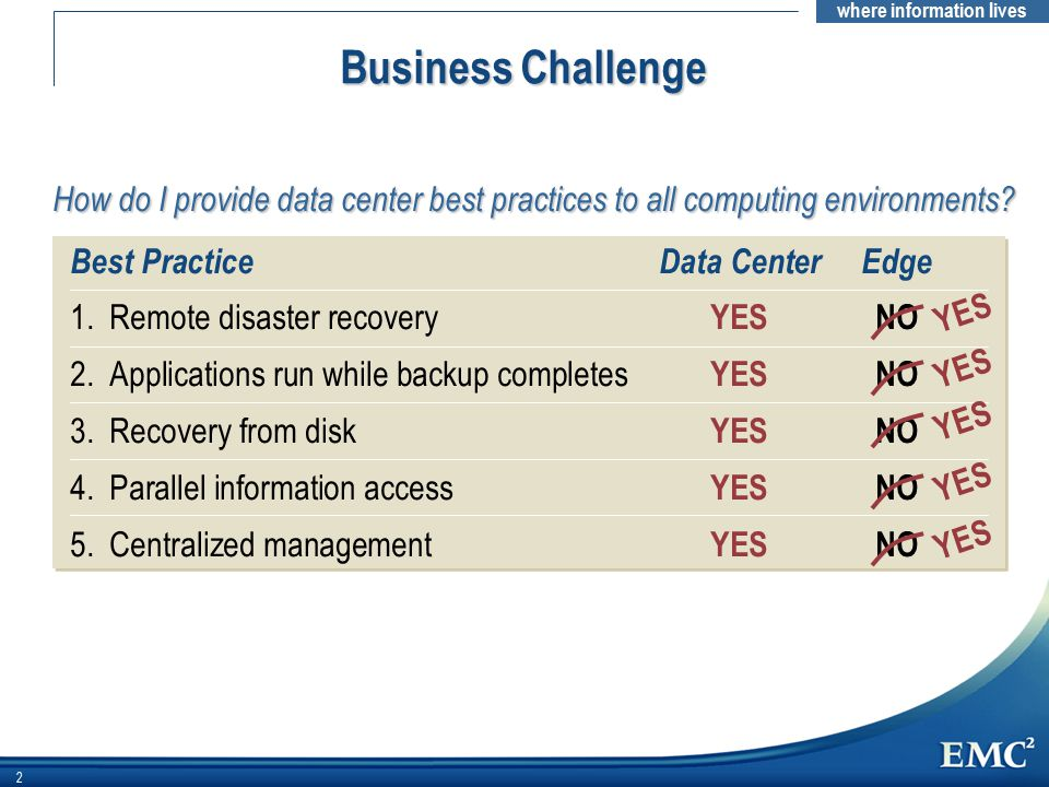 Business Challenge How do I provide data center best practices to all computing environments Best Practice Data Center Edge.