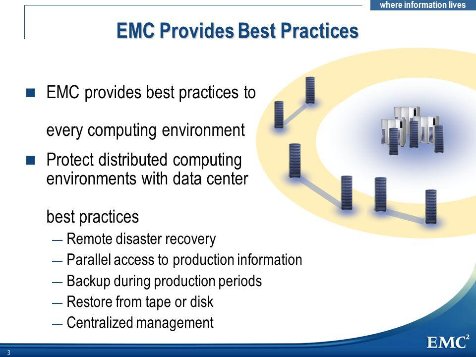 EMC Provides Best Practices