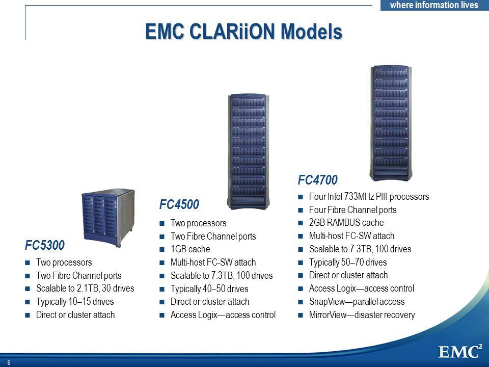 EMC CLARiiON Models FC4700 FC4500 FC5300