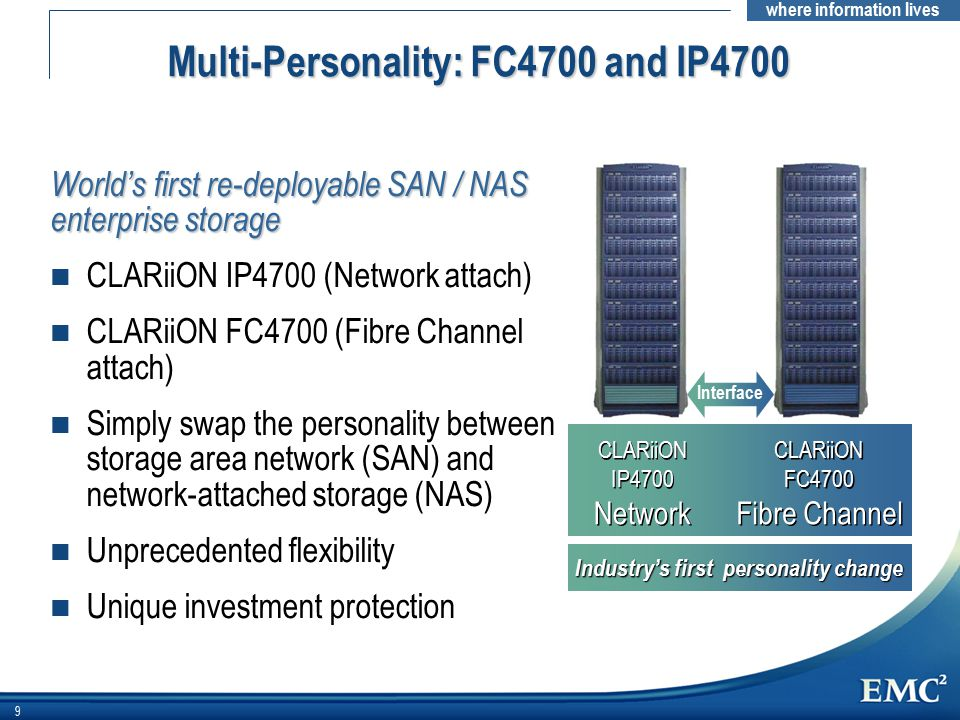 Multi-Personality: FC4700 and IP4700