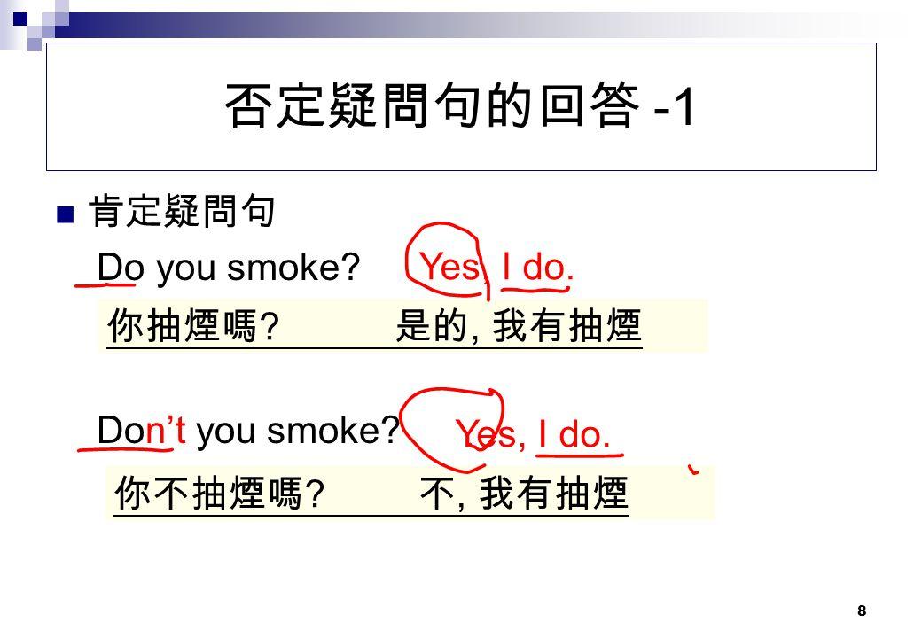 否定疑問句的回答 -1 肯定疑問句 Do you smoke Yes, I do. Don't you smoke