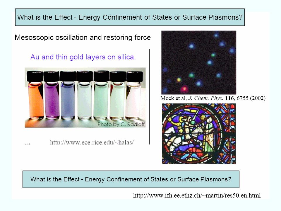 What is the Effect - Energy Confinement of States or Surface Plasmons
