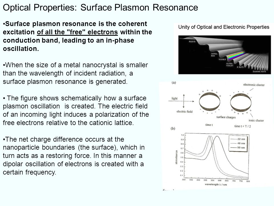 Optical Properties: Surface Plasmon Resonance