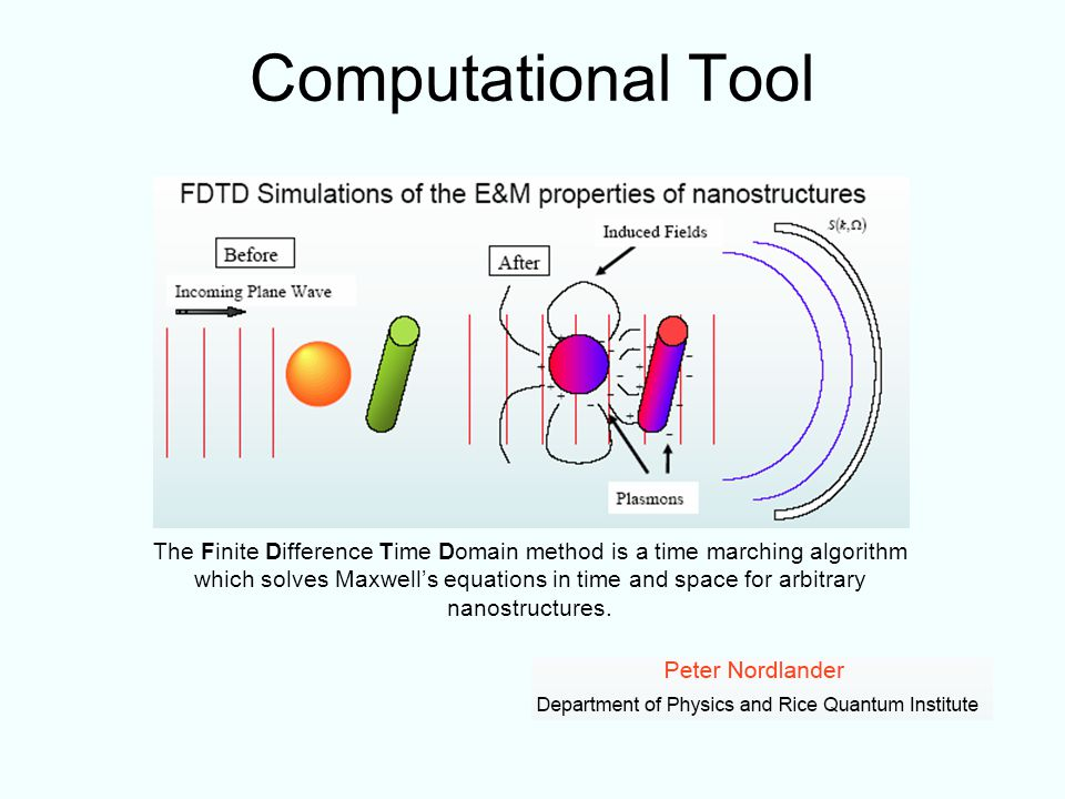Computational Tool The Finite Difference Time Domain method is a time marching algorithm.