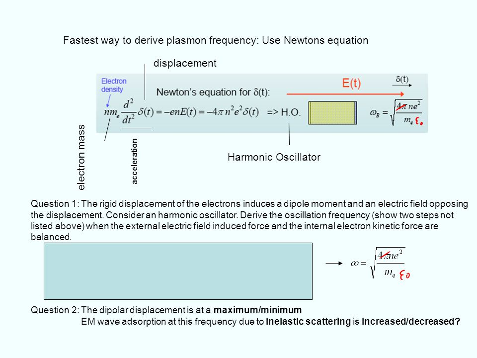 Fastest way to derive plasmon frequency: Use Newtons equation