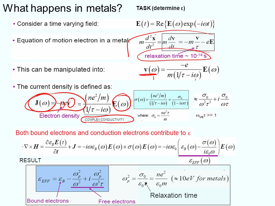 What happens in metals Relaxation time TASK (determine ε) RESULT