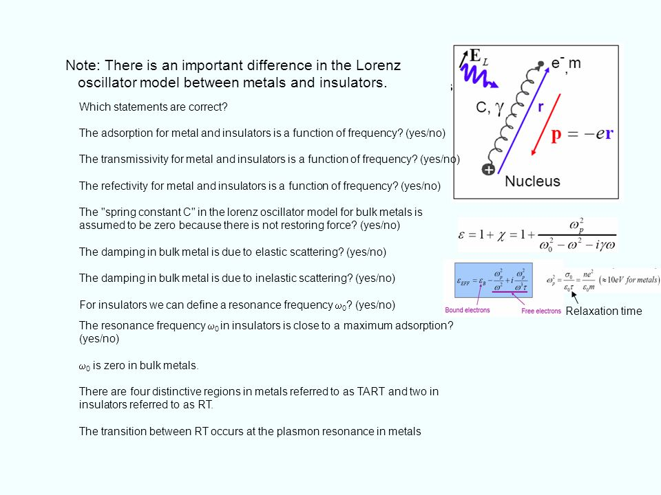 Note: There is an important difference in the Lorenz oscillator model between metals and insulators.