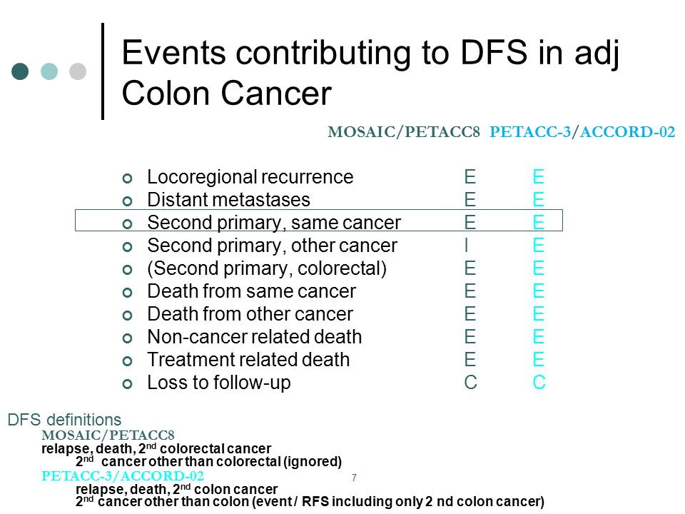 Events contributing to DFS in adj Colon Cancer