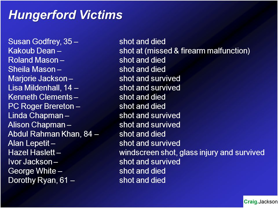 Hungerford Victims