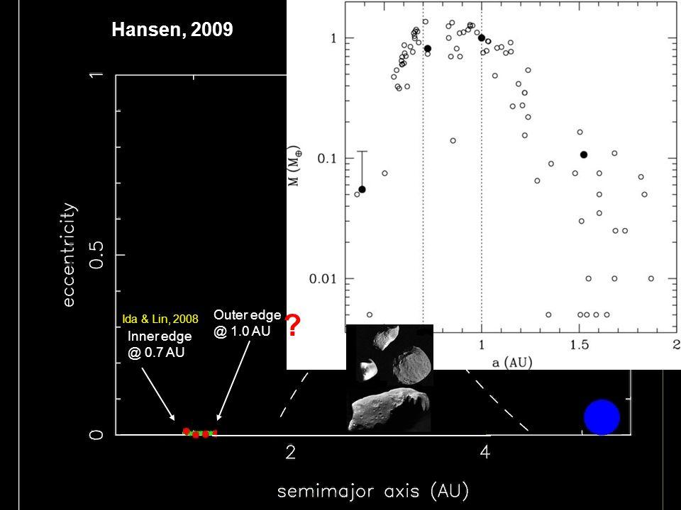 Hansen, 2009 Outer edge @ 1.0 AU Ida & Lin, 2008 Inner edge @ 0.7 AU