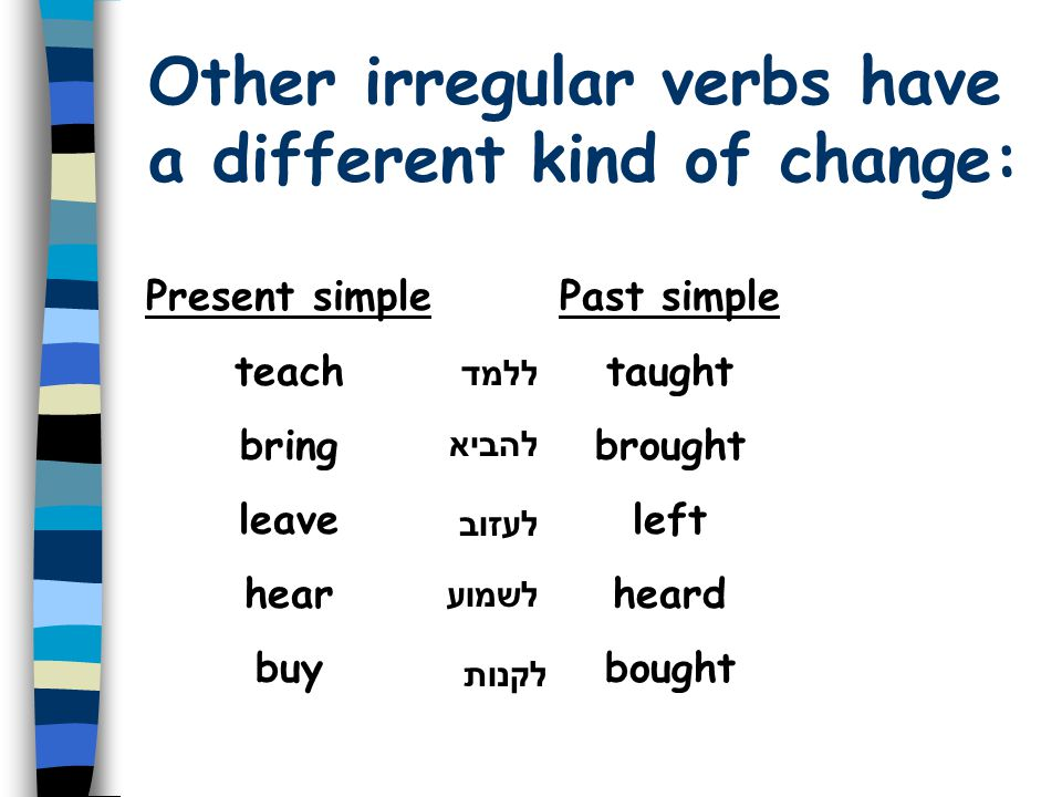 Other irregular verbs have a different kind of change: