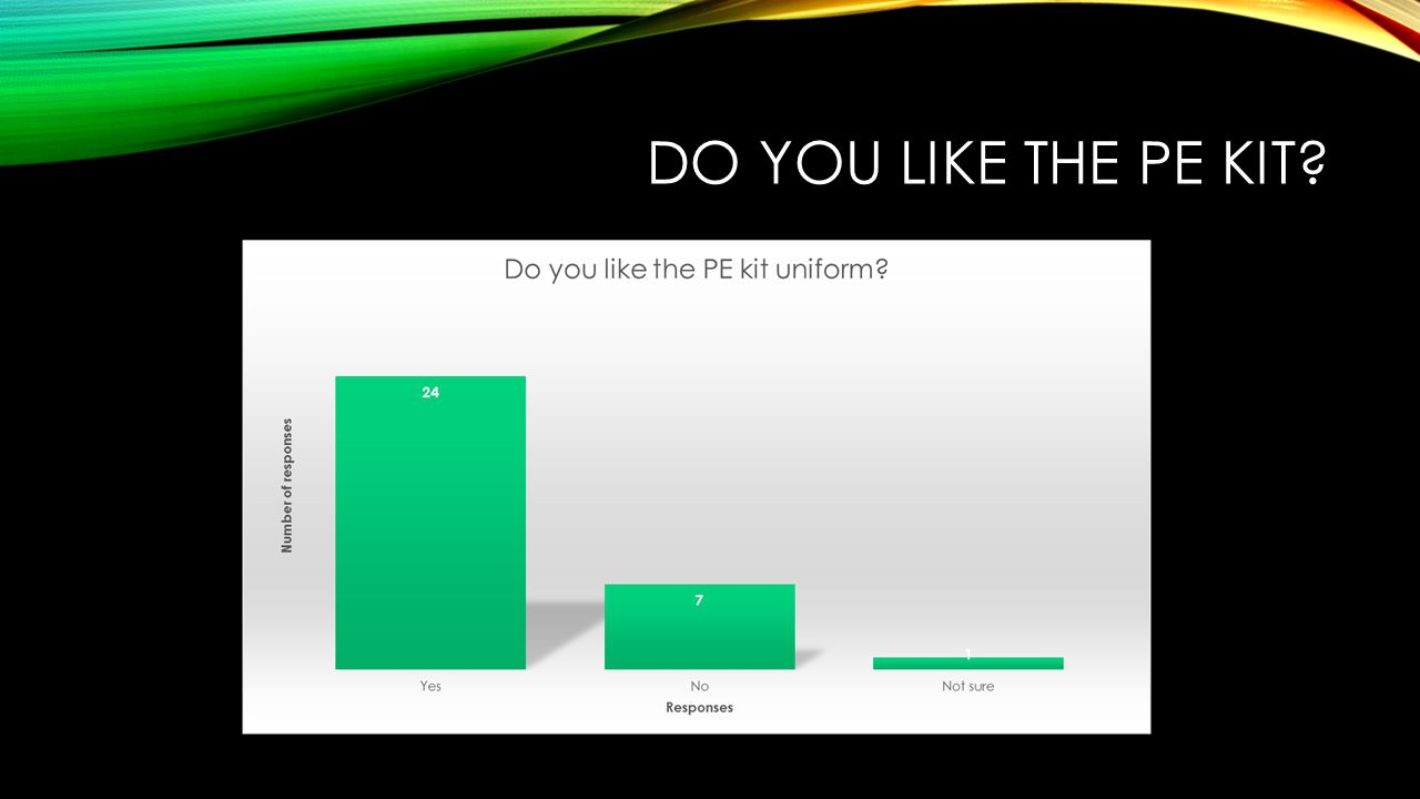 Do you like the PE kit The next question was about the PE kit.