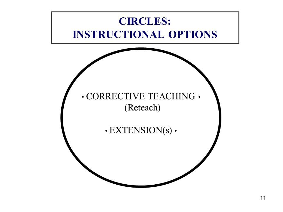 CIRCLES: INSTRUCTIONAL OPTIONS